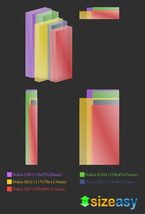 11218-Nokia-E90-vs-Nokia-6310i-vs-Nokia-E61i-vs-Nokia-E51-vs-Nokia-E65 ...